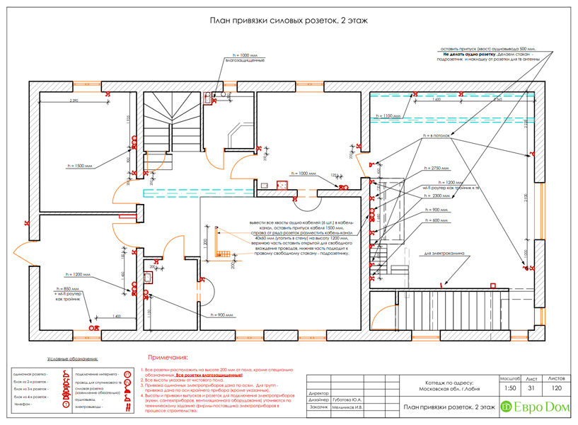 Дизайн интерьера коттеджа 434 кв. м в деревенском стиле. Фото 072