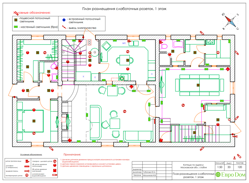 Дизайн интерьера коттеджа 434 кв. м в деревенском стиле. Фото 074