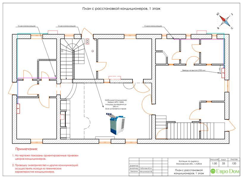 Дизайн интерьера коттеджа 434 кв. м в деревенском стиле. Фото 075