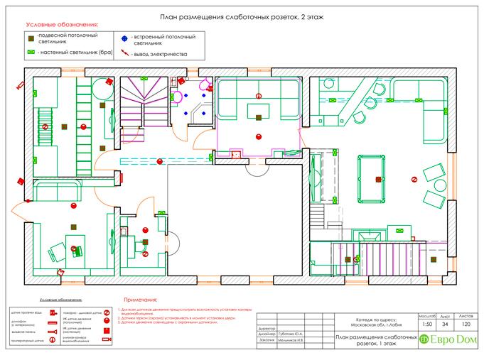Дизайн интерьера коттеджа 434 кв. м в деревенском стиле. Фото 076