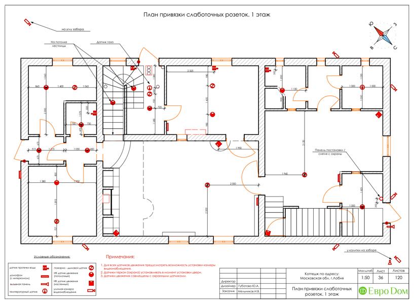 Дизайн интерьера коттеджа 434 кв. м в деревенском стиле. Фото 079