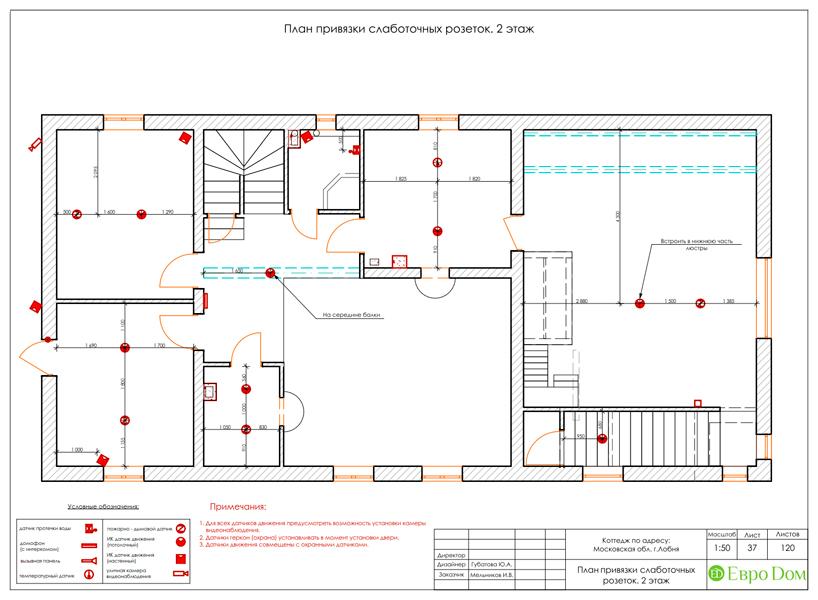 Дизайн интерьера коттеджа 434 кв. м в деревенском стиле. Фото 080