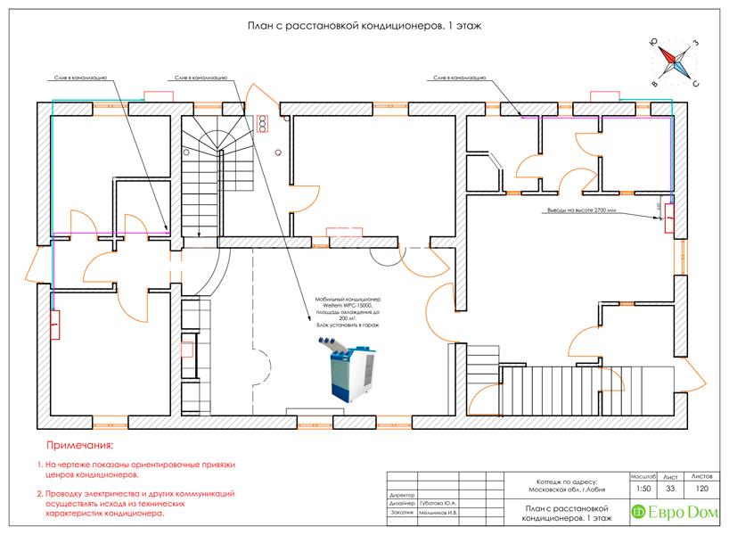 Дизайн интерьера коттеджа 434 кв. м в деревенском стиле. Фото 083