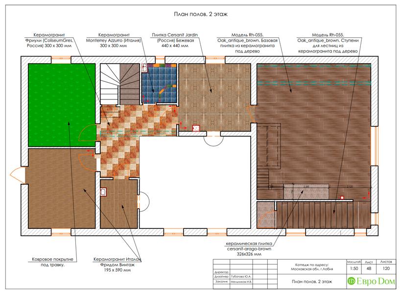Дизайн интерьера коттеджа 434 кв. м в деревенском стиле. Фото 095