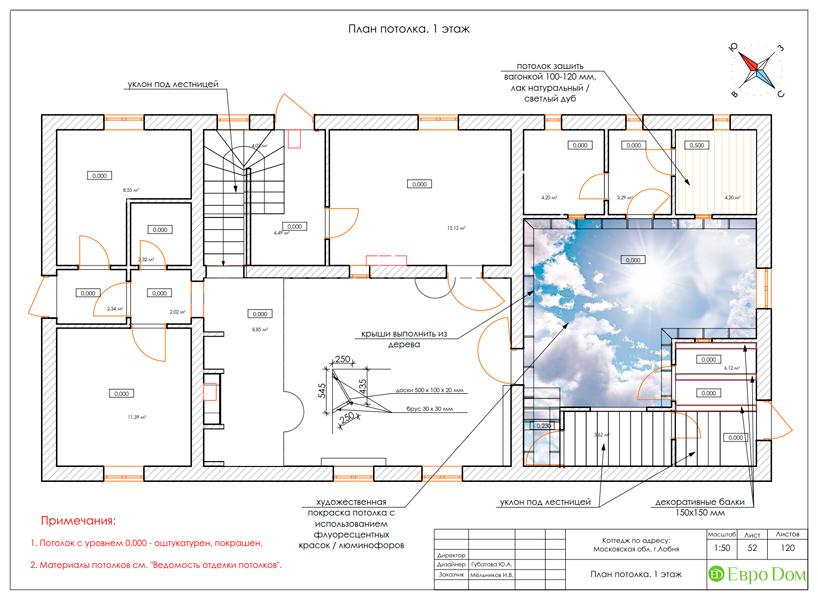 Дизайн интерьера коттеджа 434 кв. м в деревенском стиле. Фото 099