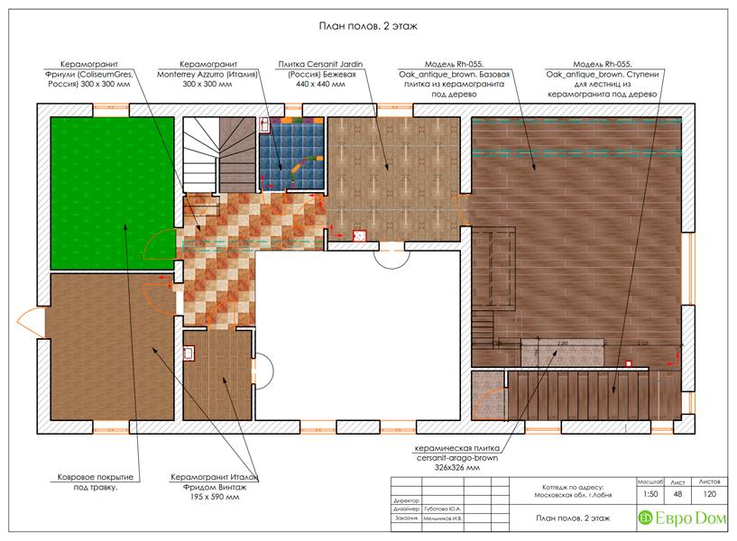 Дизайн интерьера коттеджа 434 кв. м в деревенском стиле. Фото 0101
