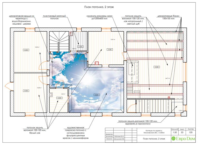 Дизайн интерьера коттеджа 434 кв. м в деревенском стиле. Фото 0107