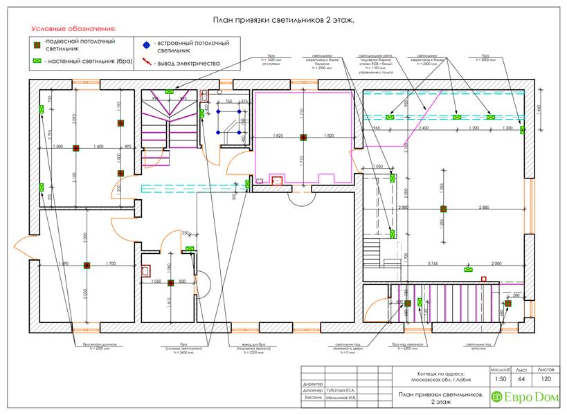 Дизайн интерьера коттеджа 434 кв. м в деревенском стиле. Фото 0114
