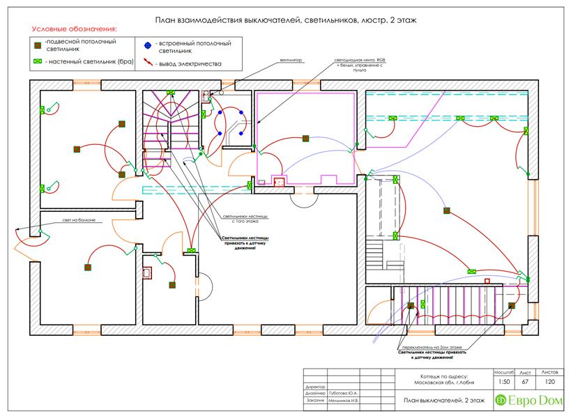 Дизайн интерьера коттеджа 434 кв. м в деревенском стиле. Фото 0119