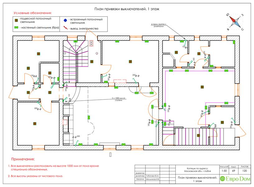 Дизайн интерьера коттеджа 434 кв. м в деревенском стиле. Фото 0121