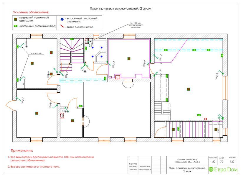 Дизайн интерьера коттеджа 434 кв. м в деревенском стиле. Фото 0123