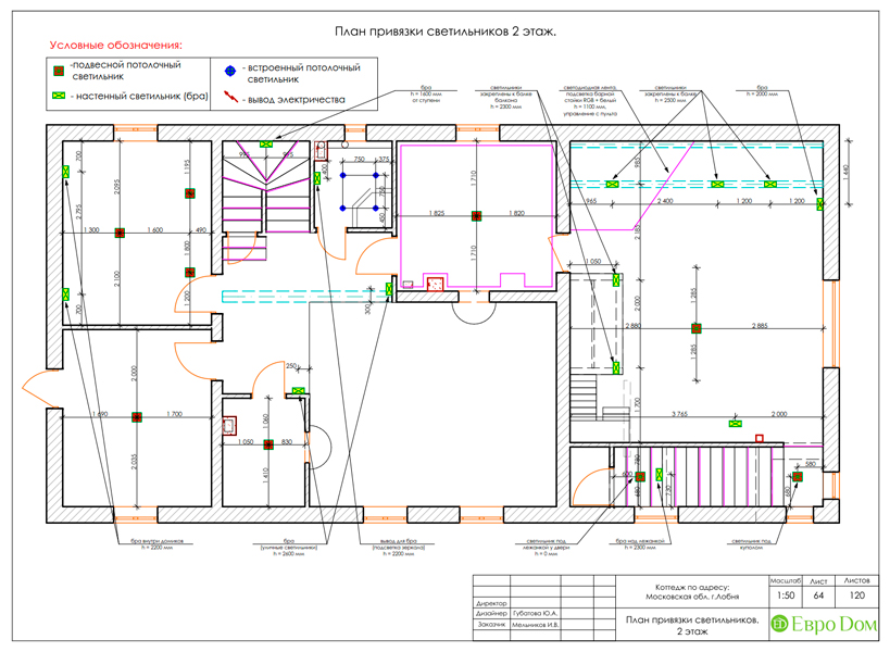 Дизайн интерьера коттеджа 434 кв. м в деревенском стиле. Фото 0124