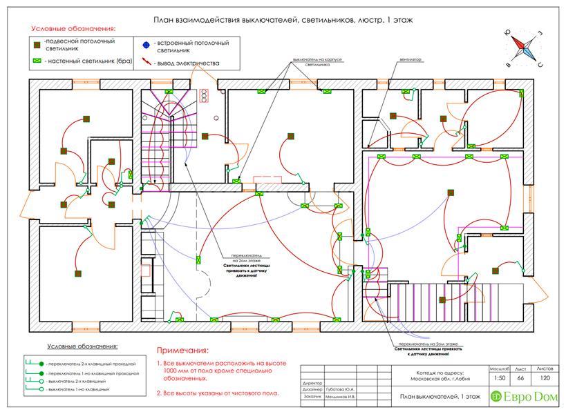 Дизайн интерьера коттеджа 434 кв. м в деревенском стиле. Фото 0125