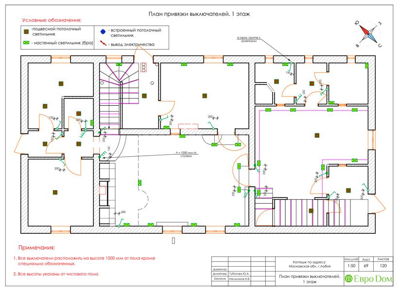Дизайн интерьера коттеджа 434 кв. м в деревенском стиле. Фото 0127