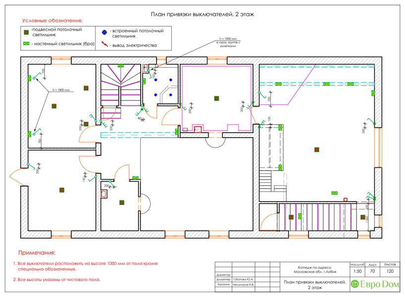 Дизайн интерьера коттеджа 434 кв. м в деревенском стиле. Фото 0128