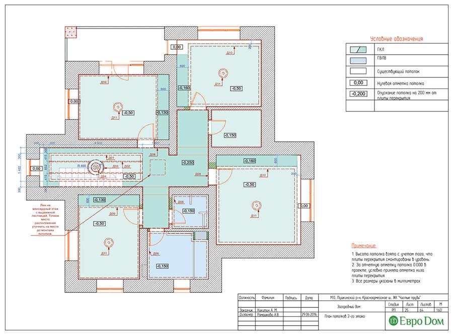Дизайн интерьера коттеджа в стиле ар деко. Фото 055