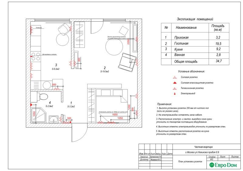 Дизайн квартиры в современном стиле. Фото 022