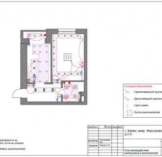 Дизайн однокомнатной квартиры 43 кв. м в стиле функционализм. Фото проекта
