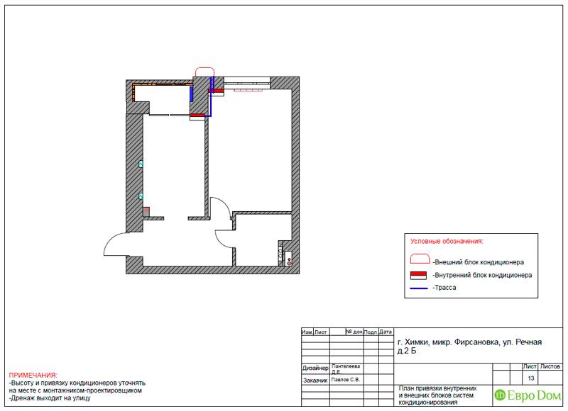 Дизайн квартиры в стиле функционализм. Фото 026