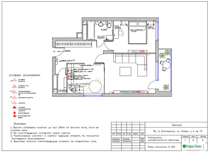 Дизайн двухкомнатной квартиры 64 кв. м в стиле минимализм. Фото 029