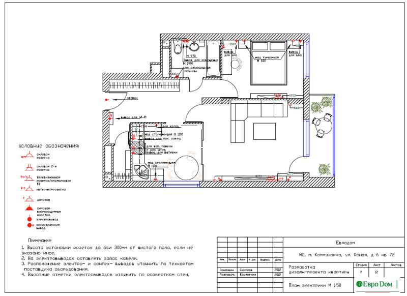 Дизайн двухкомнатной квартиры 64 кв. м в стиле минимализм. Фото 030