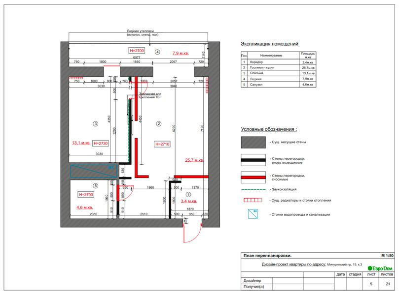 Дизайн 1-комнатной квартиры 55 кв. м в стиле минимализм. Фото 015