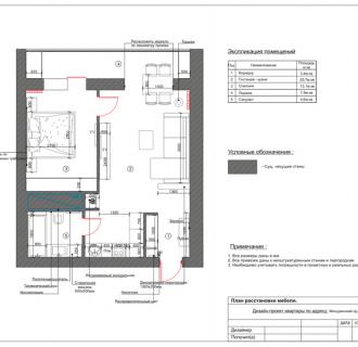 Дизайн однокомнатной квартиры 55 кв. м в стиле минимализм. Фото проекта