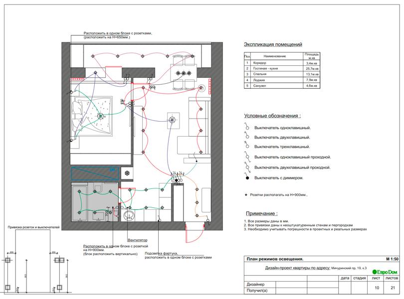 Дизайн 1-комнатной квартиры 55 кв. м в стиле минимализм. Фото 020