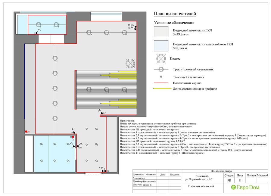 Дизайн 1-комнатной квартиры в современном стиле. Фото 026