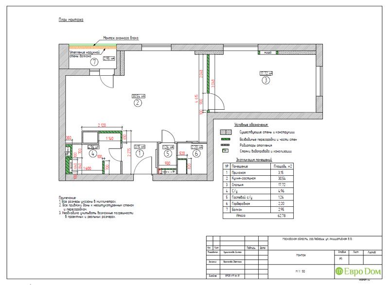 Дизайн двухкомнатной квартиры 63 кв. м в стиле белый лофт. Фото 018