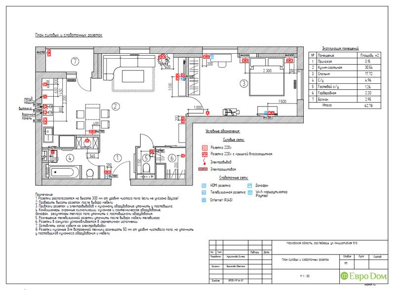 Дизайн двухкомнатной квартиры 63 кв. м в стиле белый лофт. Фото 020