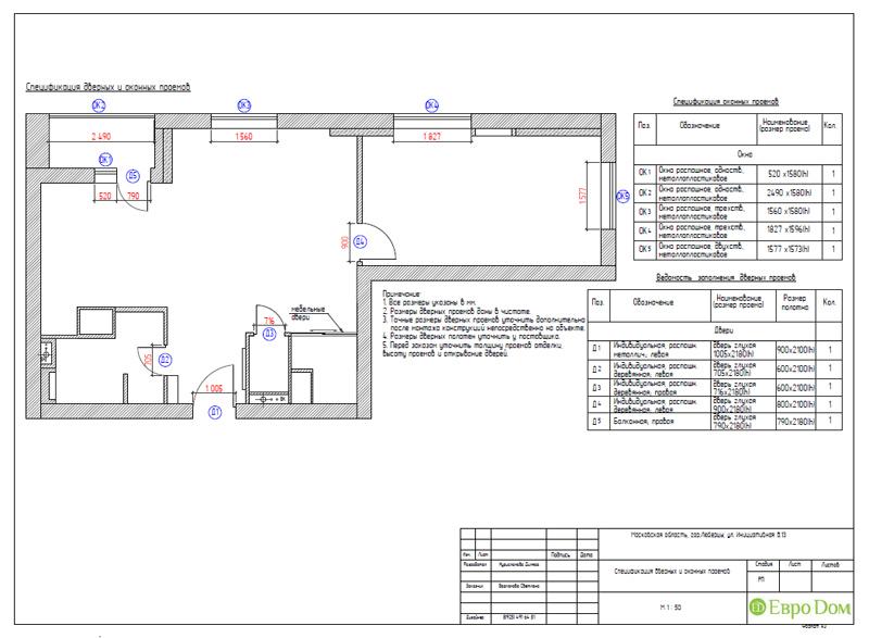 Дизайн двухкомнатной квартиры 63 кв. м в стиле белый лофт. Фото 025