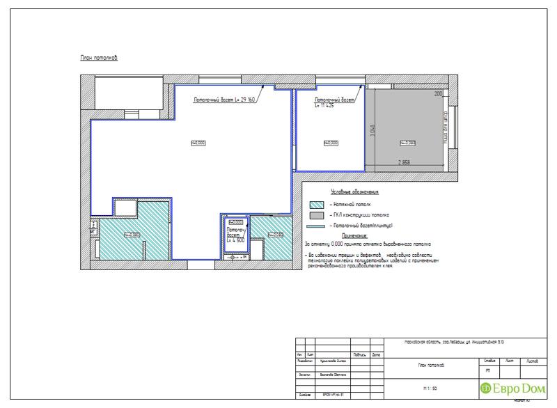 Дизайн двухкомнатной квартиры 63 кв. м в стиле белый лофт. Фото 026