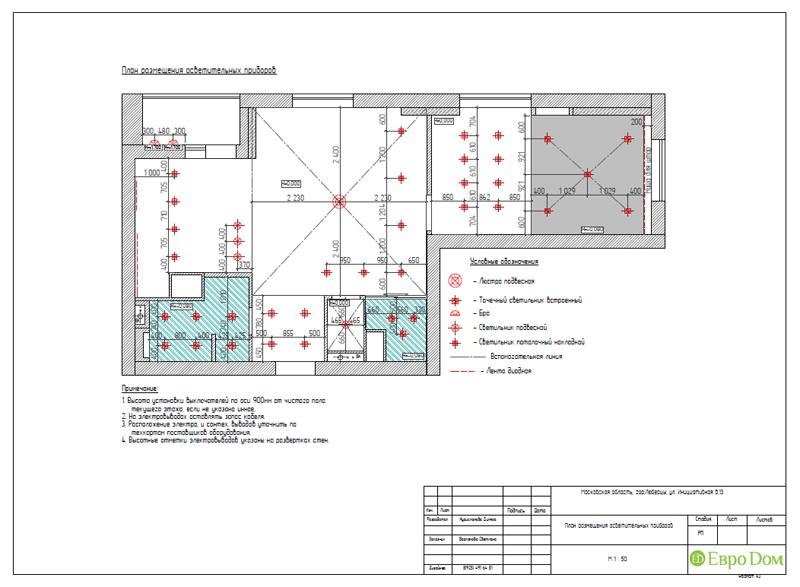 Дизайн двухкомнатной квартиры 63 кв. м в стиле белый лофт. Фото 027