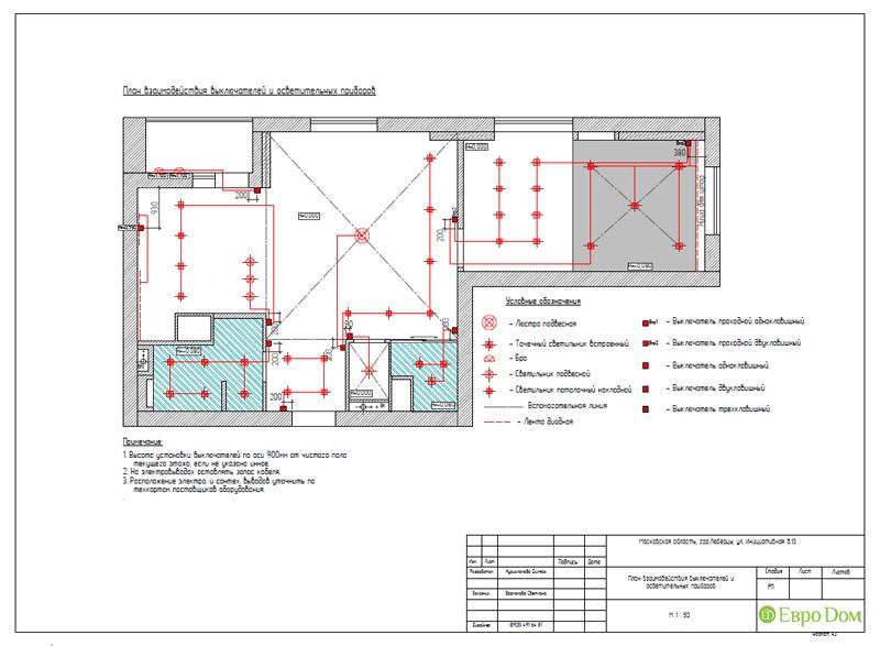 Дизайн двухкомнатной квартиры 63 кв. м в стиле белый лофт. Фото 028