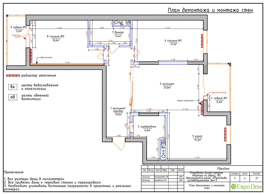 Дизайн трёхкомнатной квартиры 109 кв. м в современном стиле. Фото 025