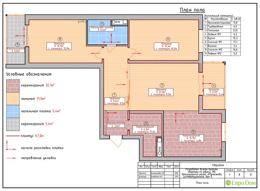 Дизайн трёхкомнатной квартиры 109 кв. м в современном стиле. Фото 029