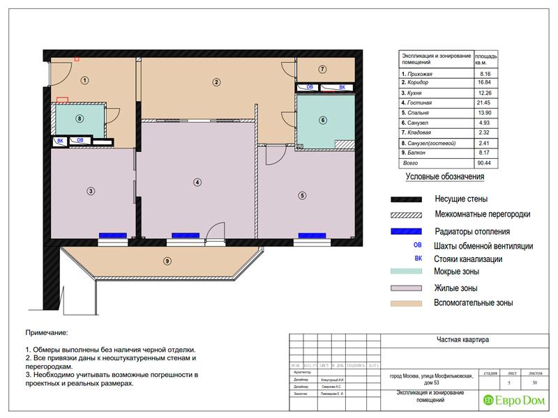 Дизайн трехкомнатной квартиры 90 кв. м в английском стиле. Фото 024