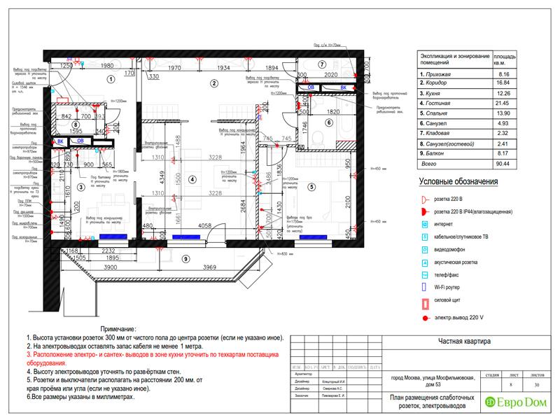 Дизайн трехкомнатной квартиры 90 кв. м в английском стиле. Фото 030