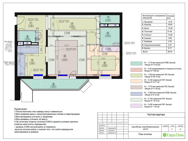 Дизайн трехкомнатной квартиры 90 кв. м в английском стиле. Фото 036