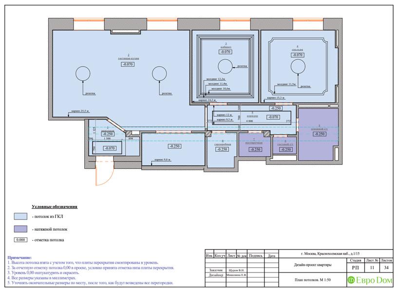Дизайн трехкомнатной квартиры 89 кв. м в английском стиле. Фото 032