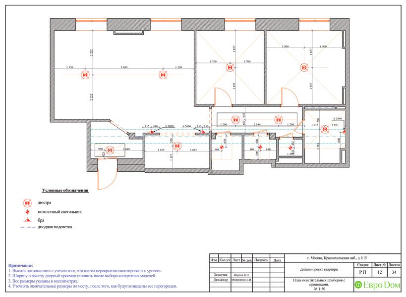 Дизайн трехкомнатной квартиры 89 кв. м в английском стиле. Фото 033