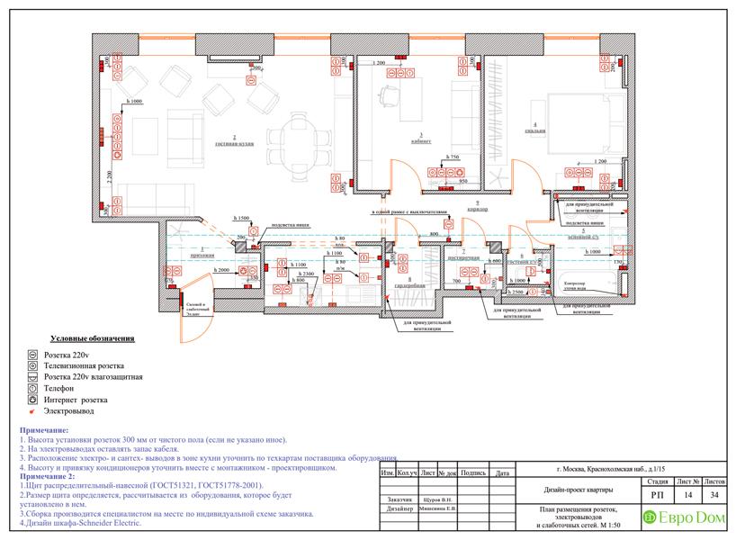 Дизайн трехкомнатной квартиры 89 кв. м в английском стиле. Фото 035