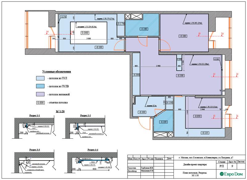 Дизайн 3-комнатной квартиры 83 кв. м в классическом стиле. Фото 030