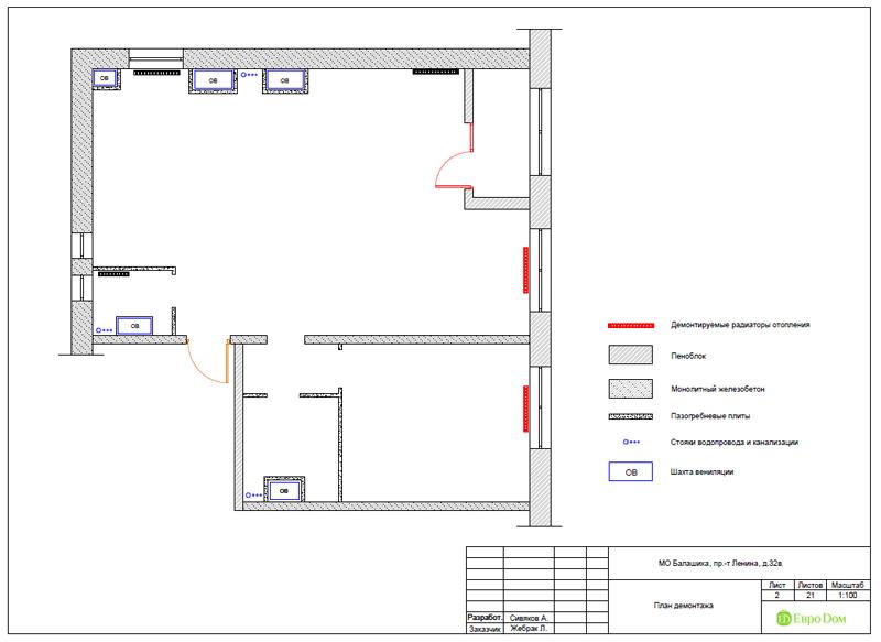 Дизайн 3-комнатной квартиры 87 кв. м в современном стиле. Фото 031