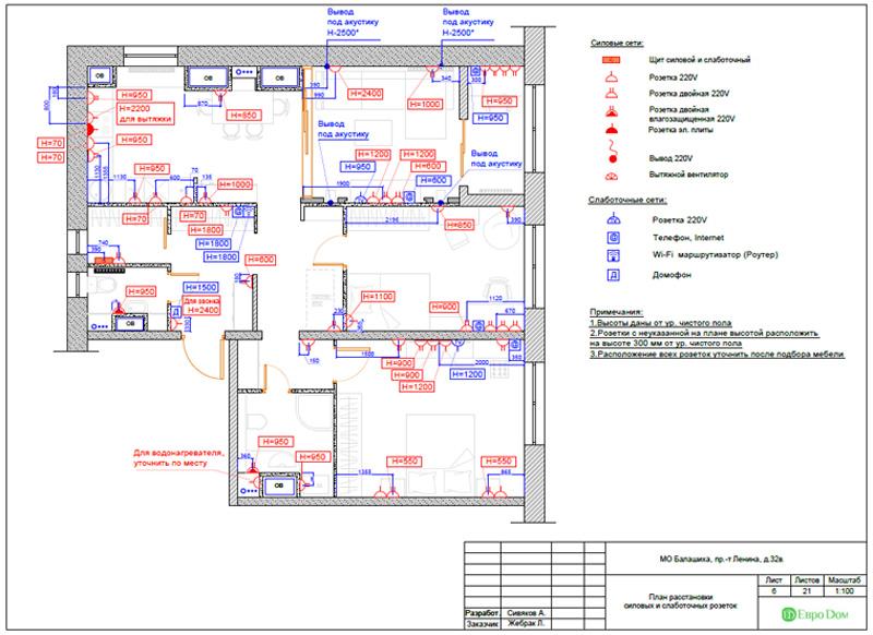 Дизайн 3-комнатной квартиры 87 кв. м в современном стиле. Фото 035