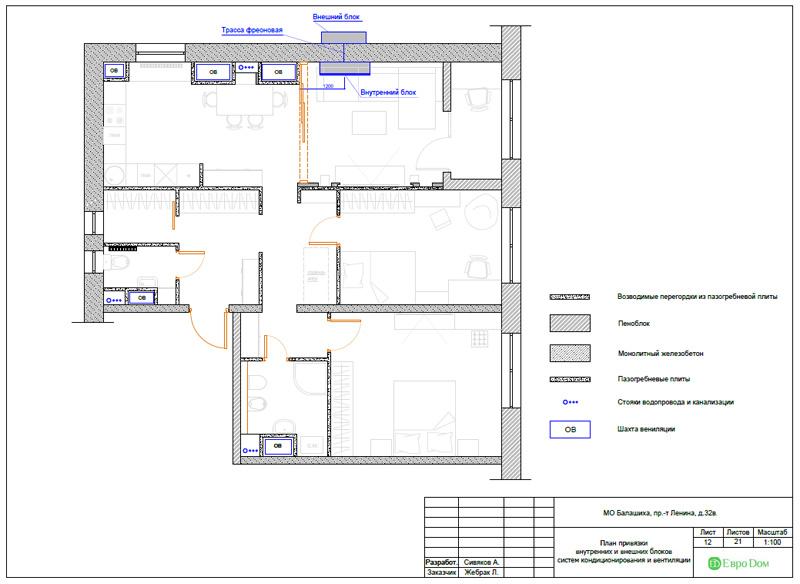 Дизайн 3-комнатной квартиры 87 кв. м в современном стиле. Фото 041