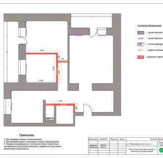 Дизайн трехкомнатной квартиры 76 кв. м в стиле классицизм. Фото проекта