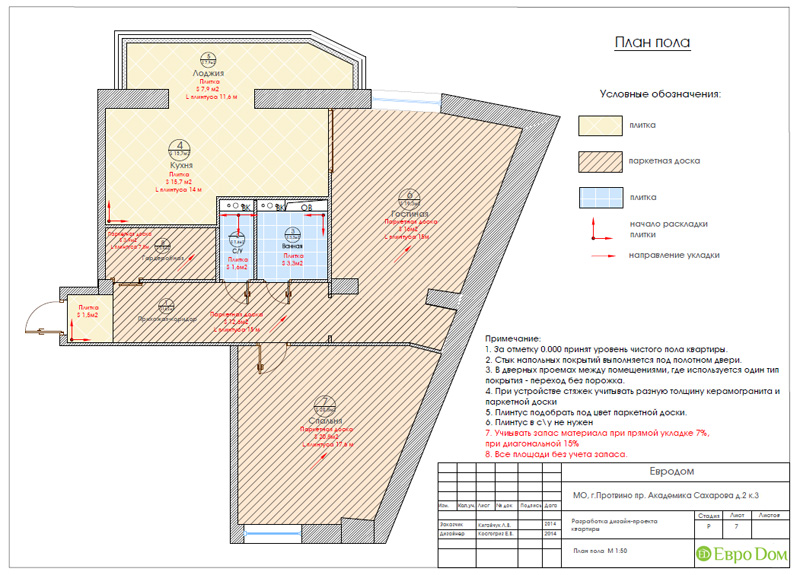 Двухкомнатная квартира 87 кв. м. Дизайн интерьера в стиле легкая классика. Фото 021
