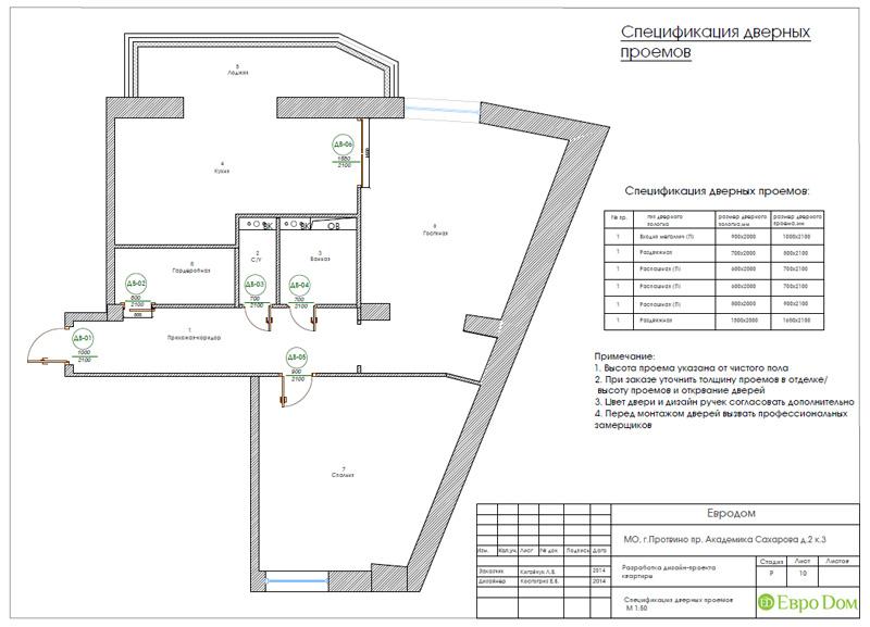 Двухкомнатная квартира 87 кв. м. Дизайн интерьера в стиле легкая классика. Фото 024